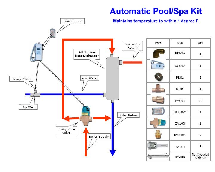 Pool Spa kit Diagram pool spa kit diagram jpg fill rite pump wiring diagram at sewacar.co
