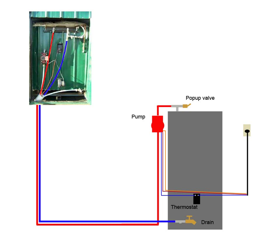 water heater hookup2 wood stove wiring diagram readingrat net clayton wood furnace wiring diagram at creativeand.co